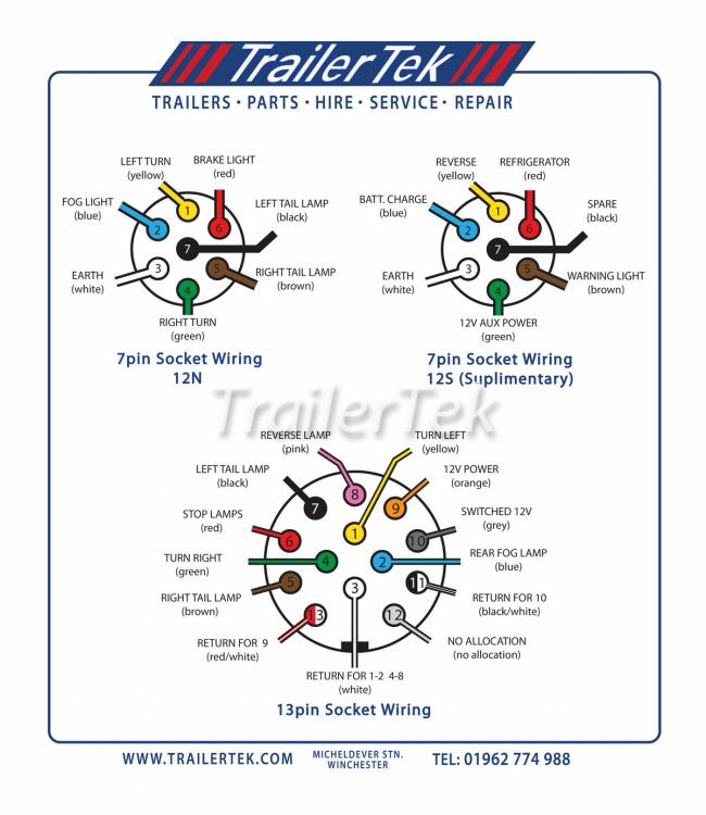 sae 7 pin trailer wiring diagram 7 pin trailer tools