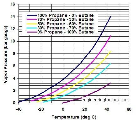 Vapor pressure.jpg