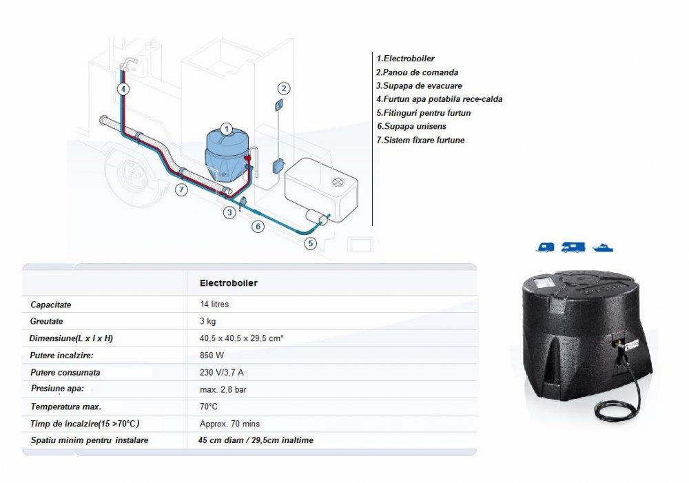 Boiler Truma 14l electric.jpg