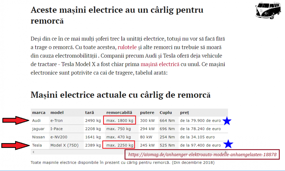 50.E-Auto-Carlig_rulota.png.2a584189f0456adff63b721cf7125e69.png