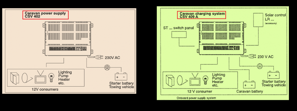 5ef8b5f17964a_Power_Unit_Device_CSV-402vs409.png.d73275fb3fb7744691b1454e73c65626.png